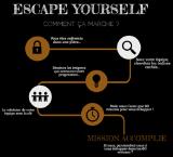 Escape Yourself Pornichet